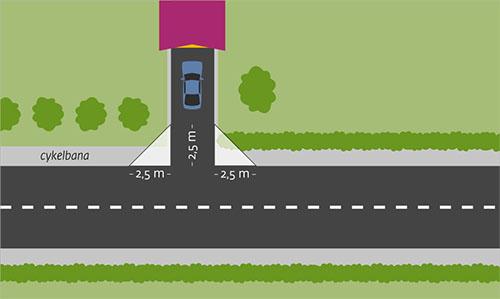 Utfart mot gata med cykelbana