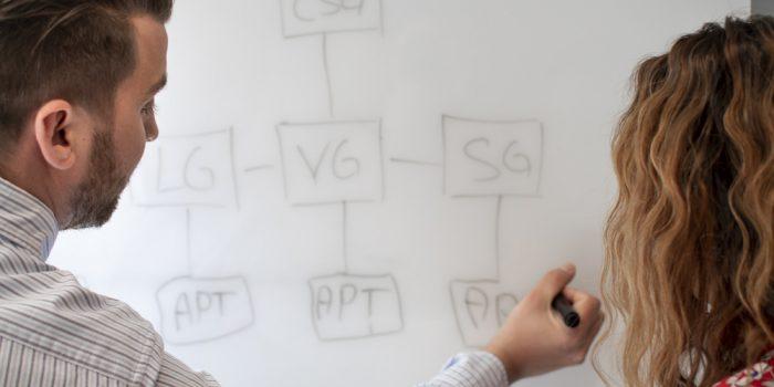 Två personer från HR skriver på en whiteboard